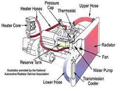 isuzu engine coolant - wiring diagram name meet-size-a -  meet-size-a.agirepoliticamente.it  agire politicamente